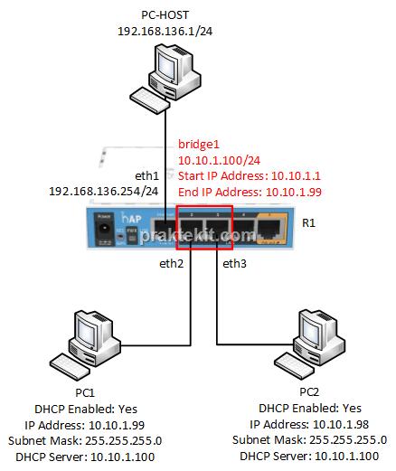 Membuat Bridge di Mikrotik